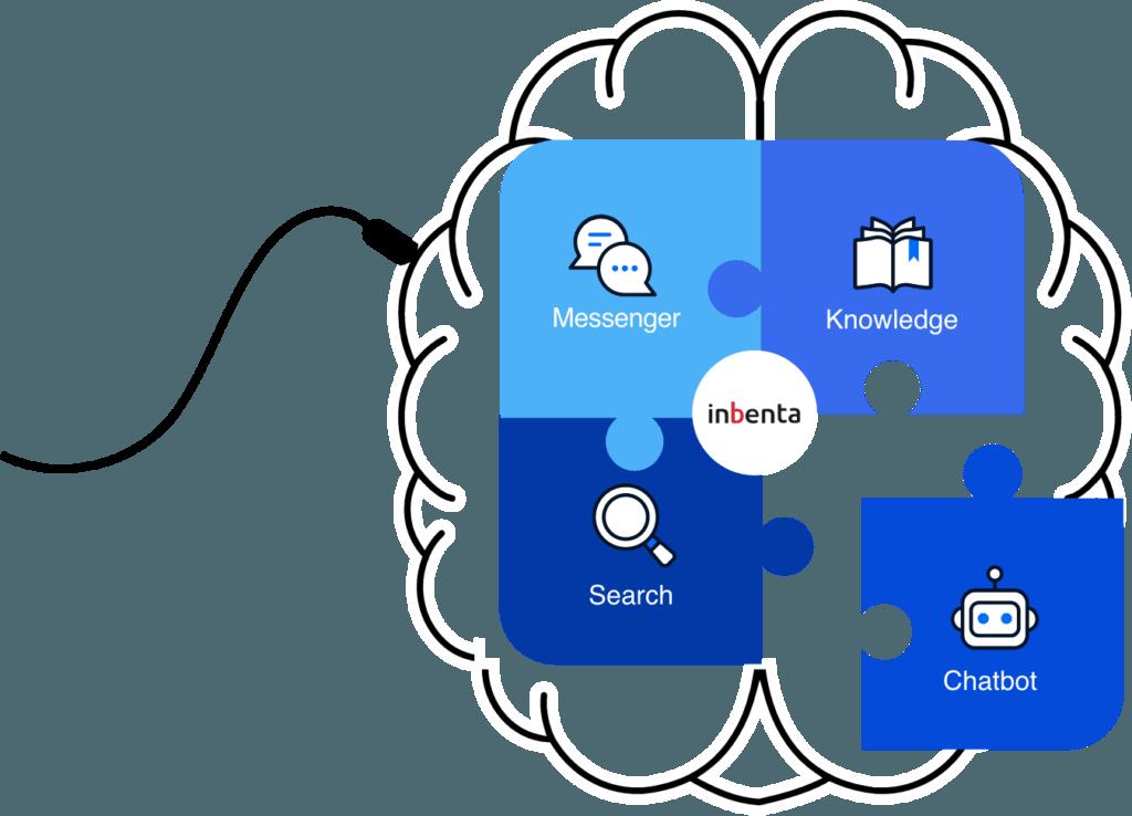 Inbenta -AI softwares for Windows